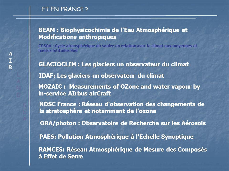 LANDLAND AIRAIR SEASEA BEAM : Biophysicochimie de l Eau Atmosphérique et Modifications anthropiques CESOA : Cycle atmosphérique du soufre en relation avec le climat aux moyennes et hautes latitudes Sud GLACIOCLIM : Les glaciers un observateur du climat NDSC France : Réseau d observation des changements de la stratosphère et notamment de l ozone IDAF: Les glaciers un observateur du climat MOZAIC : Measurements of OZone and water vapour by in-service AIrbus airCraft ORA/photon : Observatoire de Recherche sur les Aérosols PAES: Pollution Atmosphérique à l Echelle Synoptique RAMCES: Réseau Atmosphérique de Mesure des Composés à Effet de Serre ET EN FRANCE ?