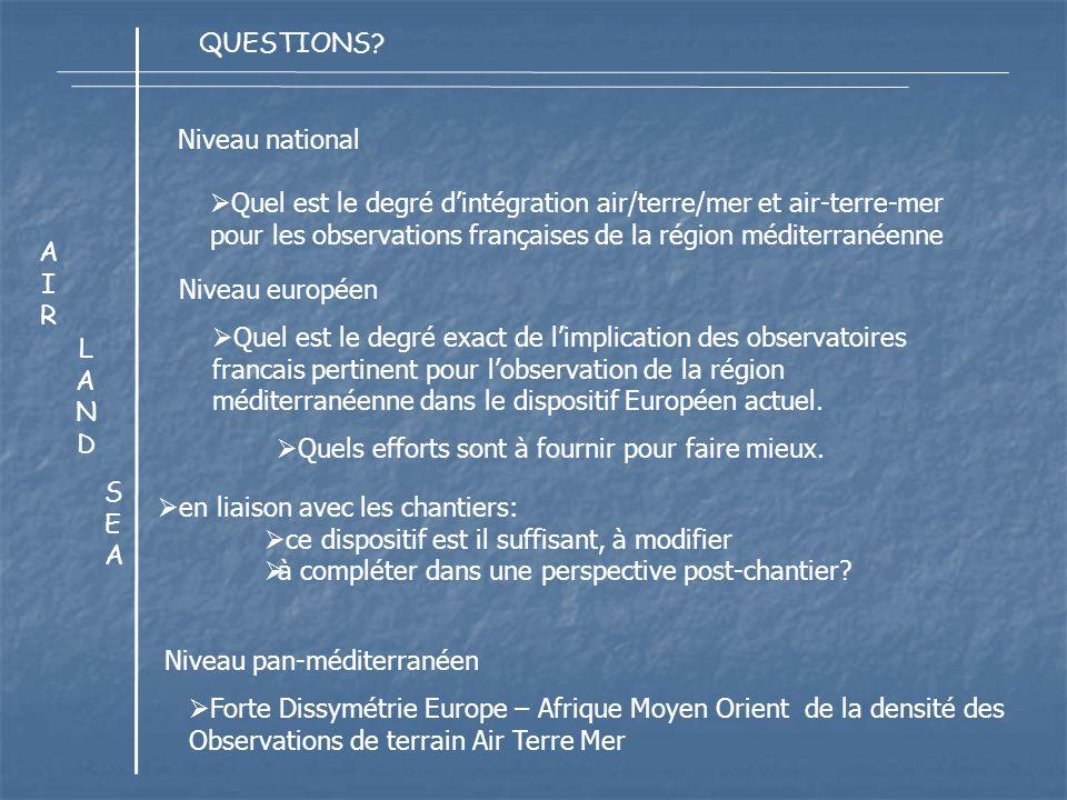 LANDLAND AIRAIR SEASEA QUESTIONS.