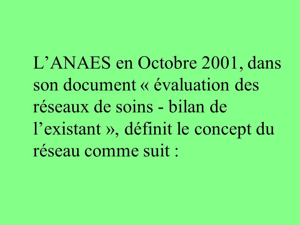 LANAES en Octobre 2001, dans son document « évaluation des réseaux de soins - bilan de lexistant », définit le concept du réseau comme suit :