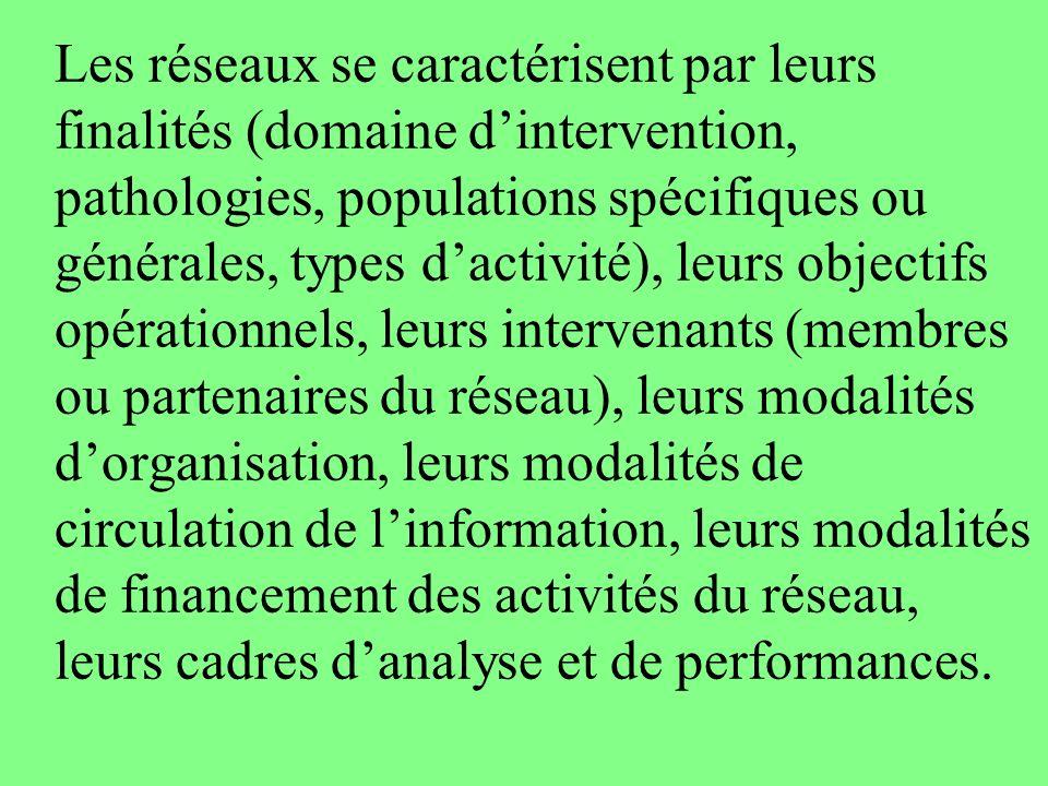 Cette définition met en exergue trois axes dun tel dispositif, à savoir : - Répondre à des besoins repérés de soins ou de prévention des patients ou dusagers ;