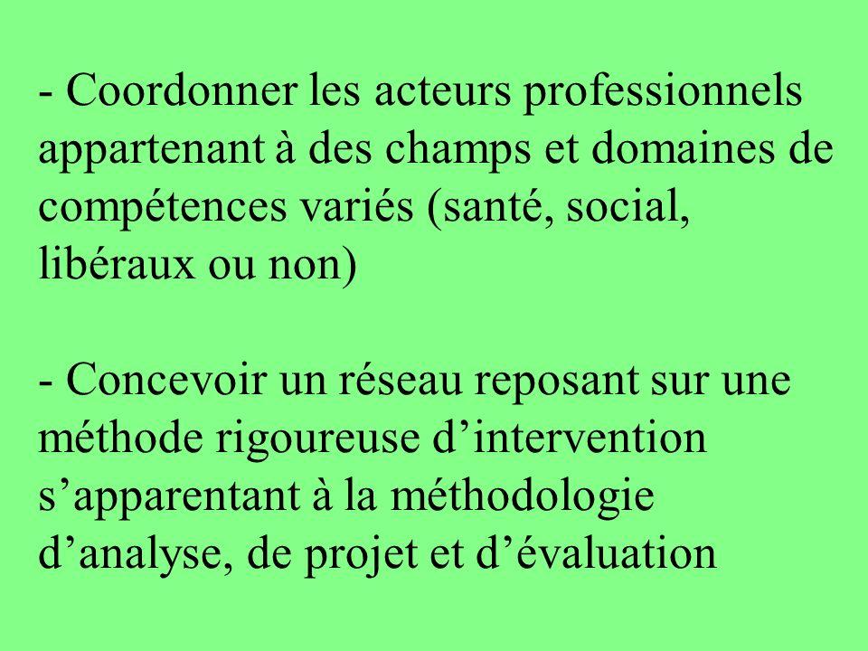 - Coordonner les acteurs professionnels appartenant à des champs et domaines de compétences variés (santé, social, libéraux ou non) - Concevoir un réseau reposant sur une méthode rigoureuse dintervention sapparentant à la méthodologie danalyse, de projet et dévaluation