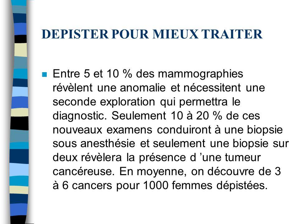 DEPISTER POUR MIEUX TRAITER n Entre 5 et 10 % des mammographies révèlent une anomalie et nécessitent une seconde exploration qui permettra le diagnostic.