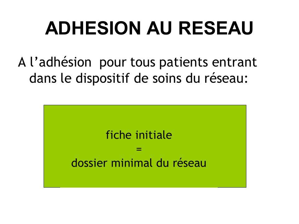 ADHESION AU RESEAU A ladhésion pour tous patients entrant dans le dispositif de soins du réseau: fiche initiale = dossier minimal du réseau