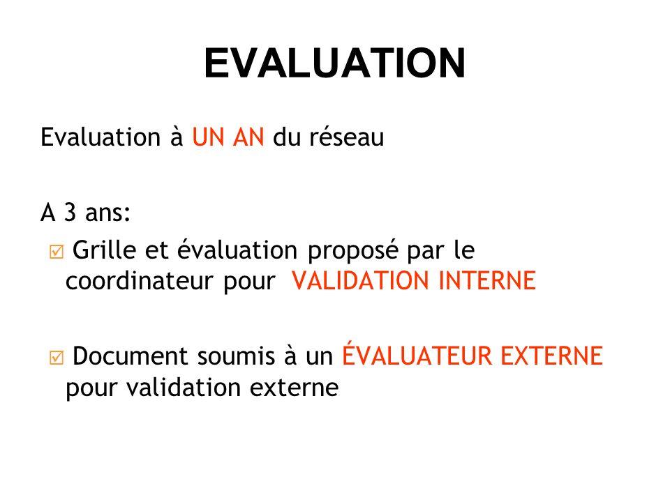 EVALUATION Evaluation à UN AN du réseau A 3 ans: Grille et évaluation proposé par le coordinateur pour VALIDATION INTERNE Document soumis à un ÉVALUAT