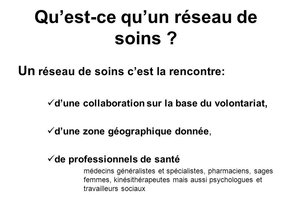 Quest-ce quun réseau de soins ? Un réseau de soins cest la rencontre: dune collaboration sur la base du volontariat, dune zone géographique donnée, de