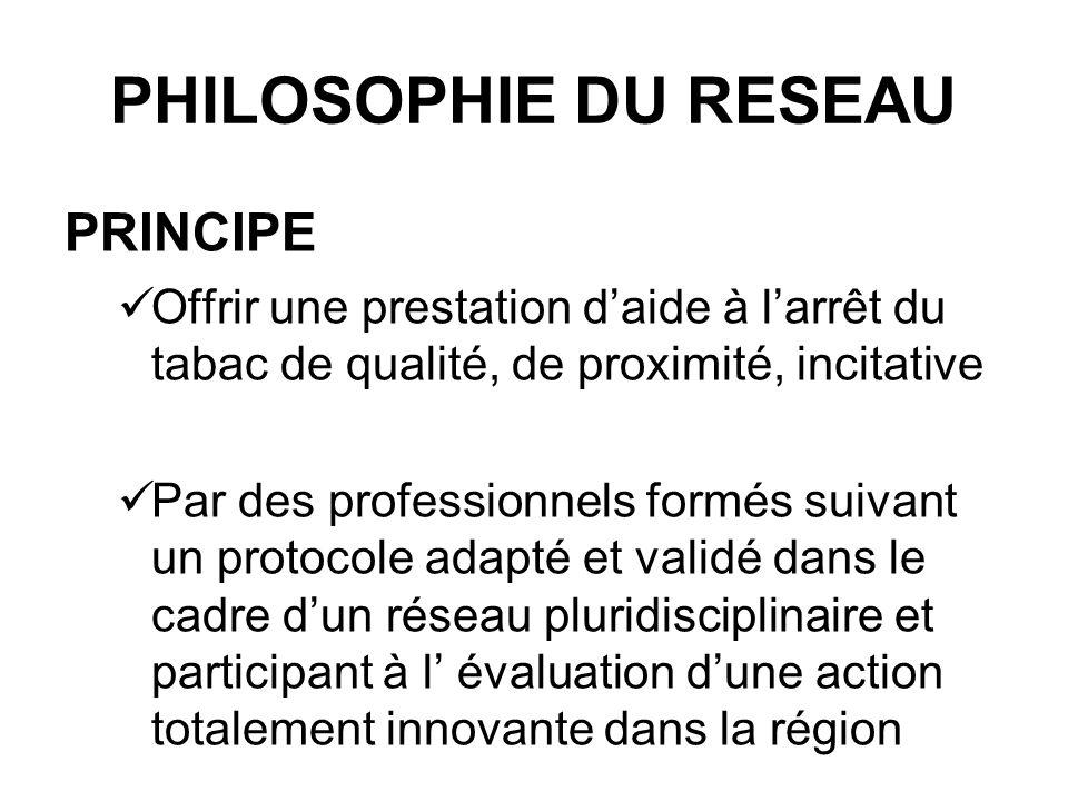 PHILOSOPHIE DU RESEAU PRINCIPE Offrir une prestation daide à larrêt du tabac de qualité, de proximité, incitative Par des professionnels formés suivan