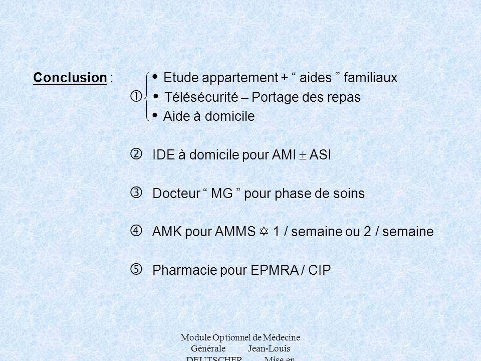 Module Optionnel de Médecine Générale Jean-Louis DEUTSCHER Mise en situation : 2 cas cliniques Conclusion : Etude appartement + aides familiaux Télésé
