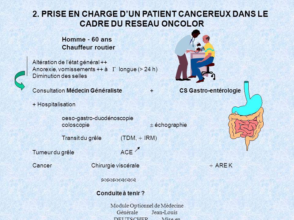 Module Optionnel de Médecine Générale Jean-Louis DEUTSCHER Mise en situation : 2 cas cliniques 2. PRISE EN CHARGE DUN PATIENT CANCEREUX DANS LE CADRE