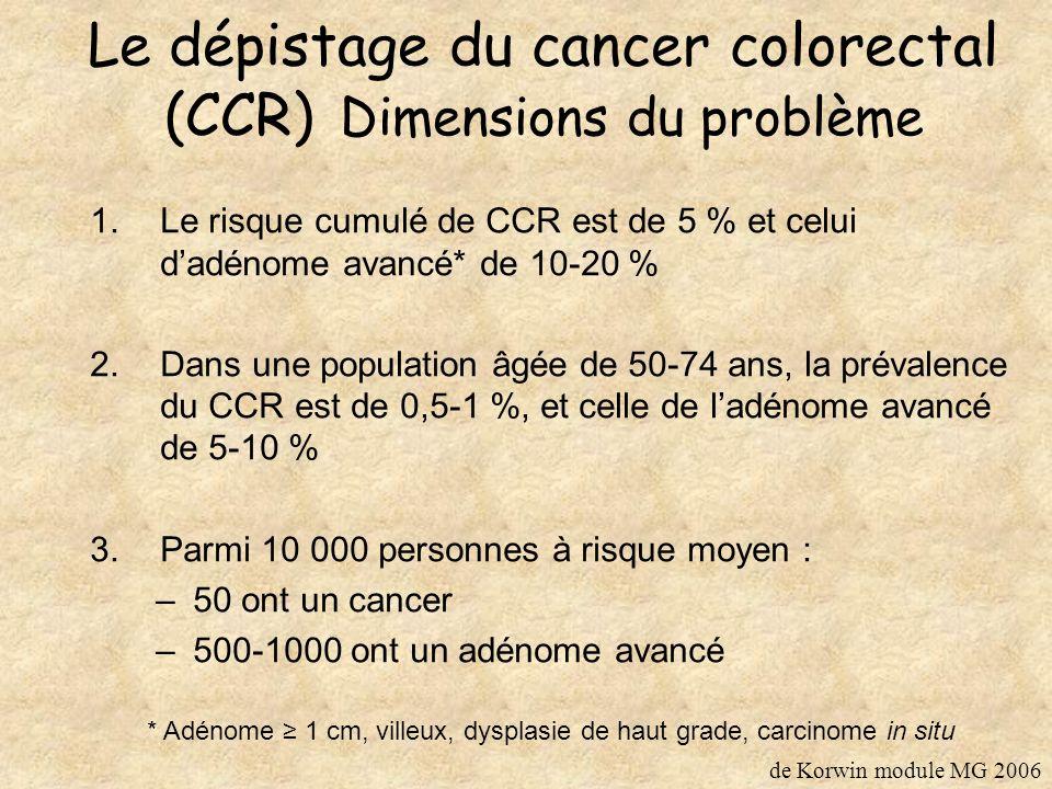 EXERCICE Médecin généraliste, vous êtes chargés dorganiser le dépistage du cancer colo-rectal dans votre secteur : 1.Indiquer les points essentiels à envisager dans la démarche 2.Préciser le rôle du médecin généraliste 3.Énumérer les difficultés prévisibles et proposer les mesures utiles pour les surmonter de Korwin module MG 2006
