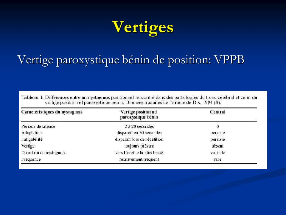 Vertiges Vertige paroxystique bénin de position: VPPB