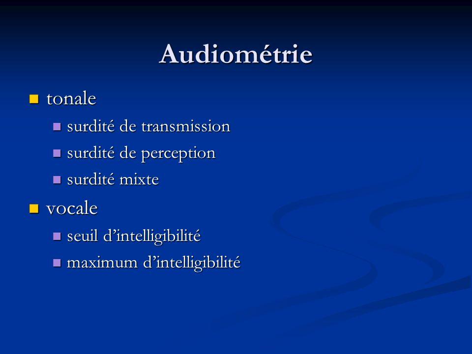 Audiométrie tonale tonale surdité de transmission surdité de transmission surdité de perception surdité de perception surdité mixte surdité mixte voca