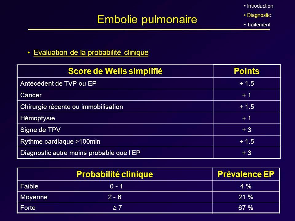 Embolie pulmonaire Evaluation de la probabilité clinique Score de Wells simplifiéPoints Antécédent de TVP ou EP+ 1.5 Cancer+ 1 Chirurgie récente ou im