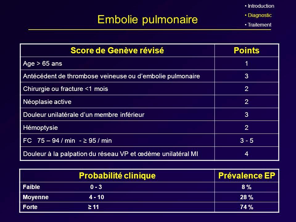 Embolie pulmonaire Score de Genève réviséPoints Age > 65 ans1 Antécédent de thrombose veineuse ou dembolie pulmonaire3 Chirurgie ou fracture <1 mois2