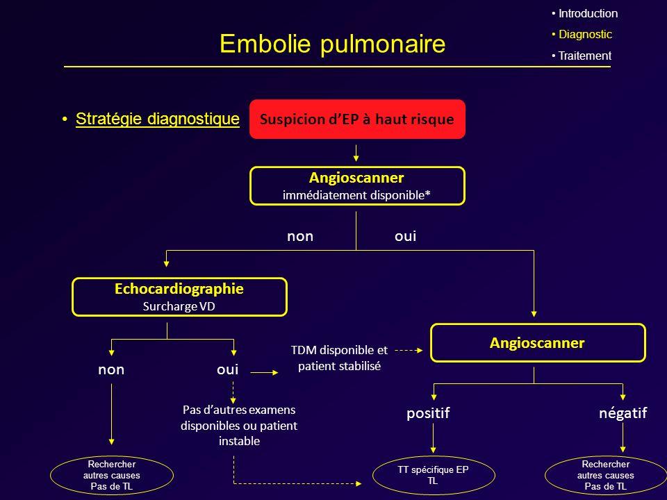 Embolie pulmonaire Stratégie diagnostique Suspicion dEP à haut risque Angioscanner immédiatement disponible* Echocardiographie Surcharge VD Angioscann