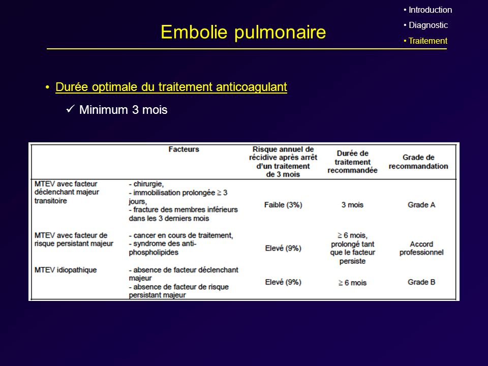 Embolie pulmonaire Durée optimale du traitement anticoagulant Minimum 3 mois Introduction Diagnostic Traitement