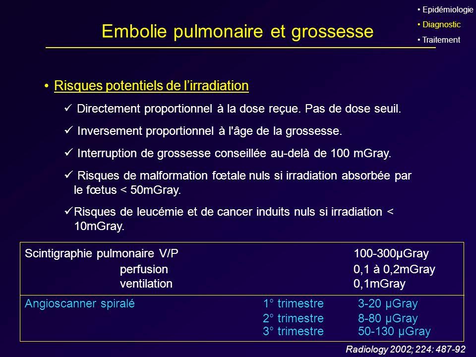 Embolie pulmonaire et grossesse Epidémiologie Diagnostic Traitement Risques potentiels de lirradiation Directement proportionnel à la dose reçue. Pas