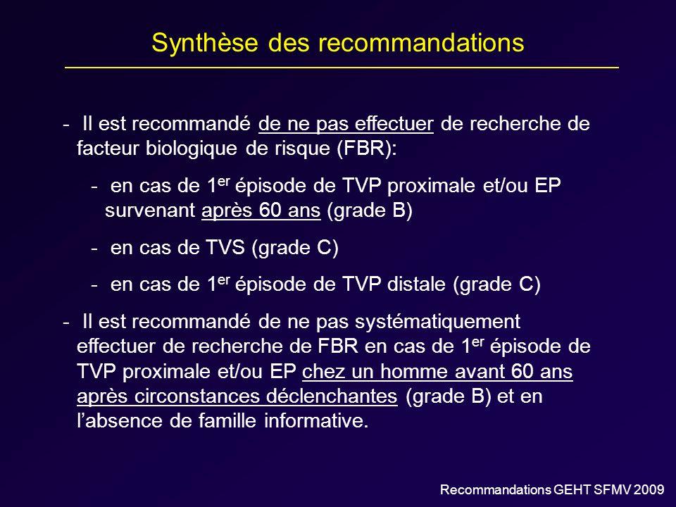 Synthèse des recommandations - Il est recommandé de ne pas effectuer de recherche de facteur biologique de risque (FBR): - en cas de 1 er épisode de T