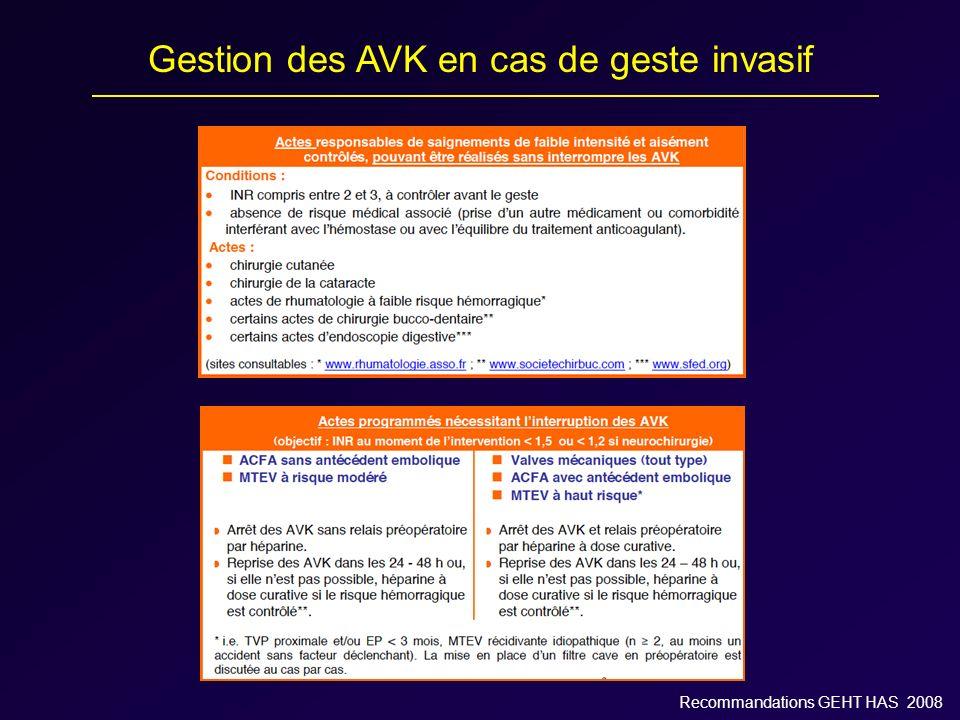 Gestion des AVK en cas de geste invasif Recommandations GEHT HAS 2008