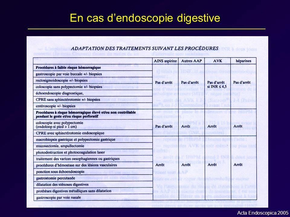 Acta Endoscopica 2005 En cas dendoscopie digestive