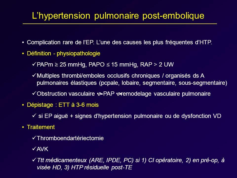 Lhypertension pulmonaire post-embolique Complication rare de lEP. Lune des causes les plus fréquentes dHTP. Définition - physiopathologie PAPm 25 mmHg