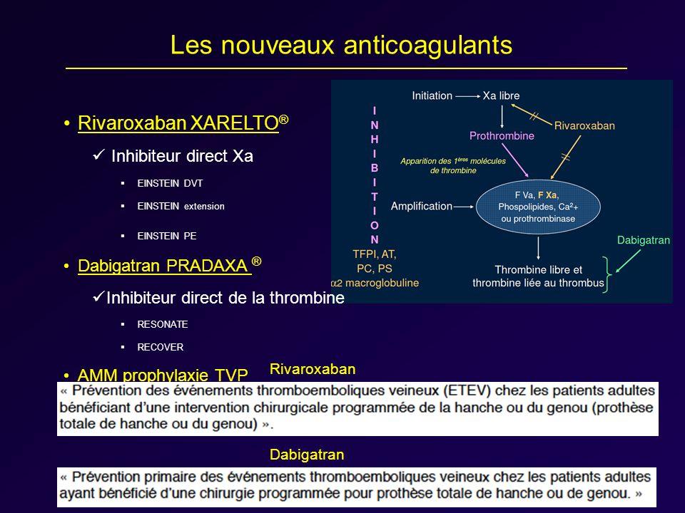 Les nouveaux anticoagulants Rivaroxaban XARELTO ® Inhibiteur direct Xa EINSTEIN DVT EINSTEIN extension EINSTEIN PE Dabigatran PRADAXA ® Inhibiteur dir