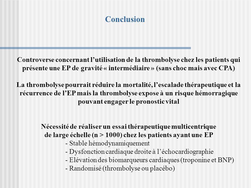 Conclusion Controverse concernant lutilisation de la thrombolyse chez les patients qui présente une EP de gravité « intermédiaire » (sans choc mais av