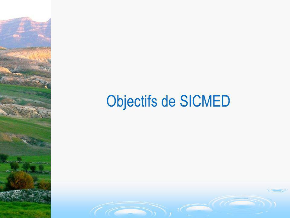 Objectifs de SICMED