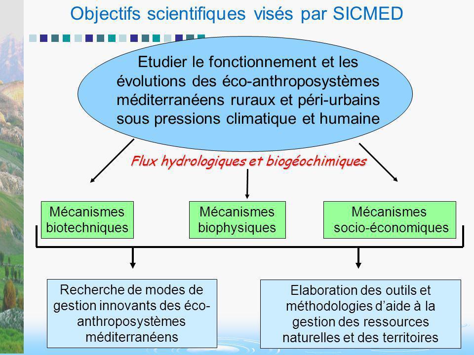 Objectifs scientifiques visés par SICMED Etudier le fonctionnement et les évolutions des éco-anthroposystèmes méditerranéens ruraux et péri-urbains so