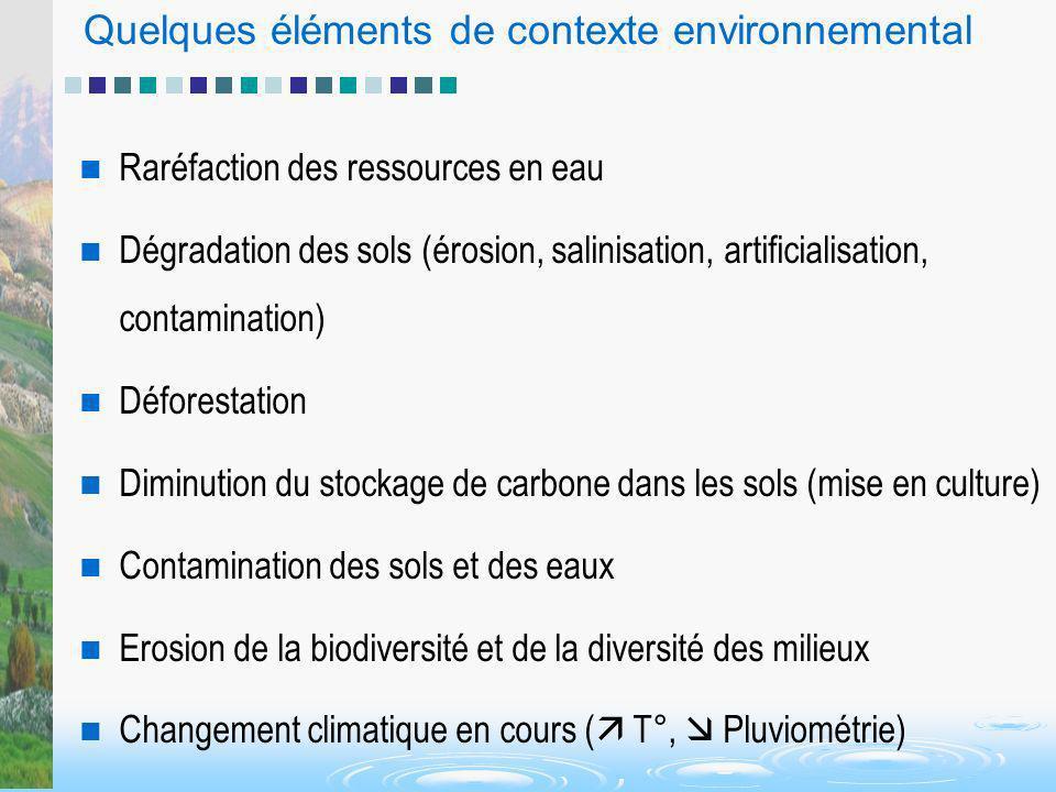 Raréfaction des ressources en eau Dégradation des sols (érosion, salinisation, artificialisation, contamination) Déforestation Diminution du stockage