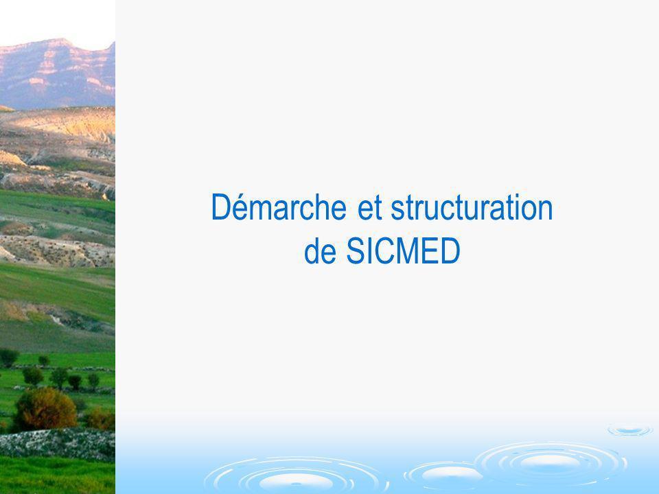 Démarche et structuration de SICMED