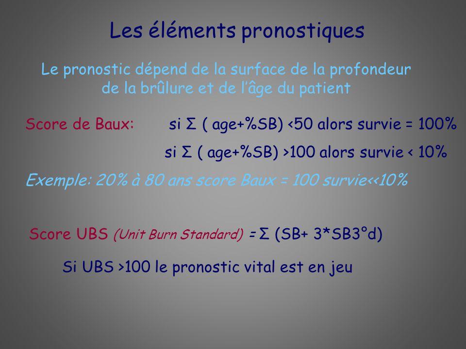 Les éléments pronostiques Score de Baux: si Σ ( age+%SB) <50 alors survie = 100% si Σ ( age+%SB) >100 alors survie < 10% Exemple: 20% à 80 ans score B
