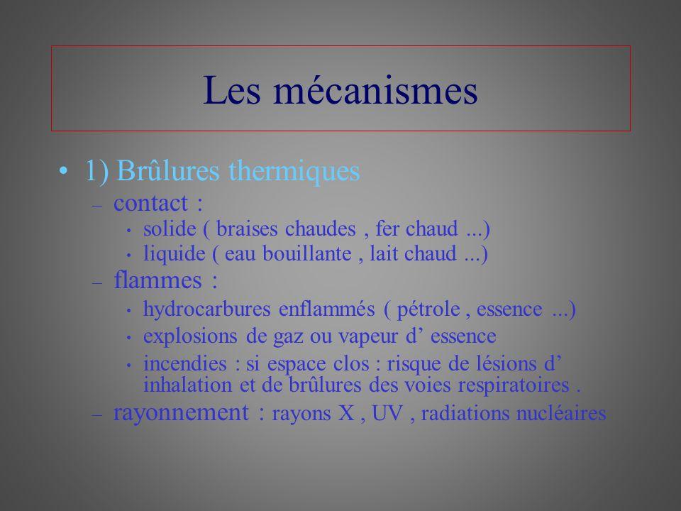 Les mécanismes 1) Brûlures thermiques – contact : solide ( braises chaudes, fer chaud...) liquide ( eau bouillante, lait chaud...) – flammes : hydroca