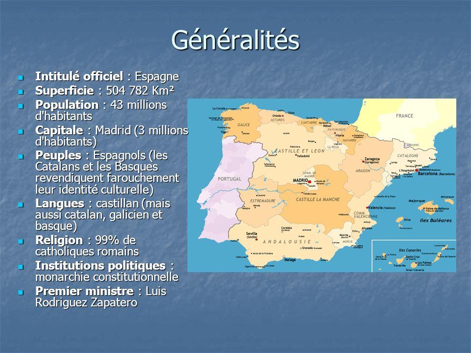 Généralités Intitulé officiel : Espagne Intitulé officiel : Espagne Superficie : 504 782 Km² Superficie : 504 782 Km² Population : 43 millions d'habit