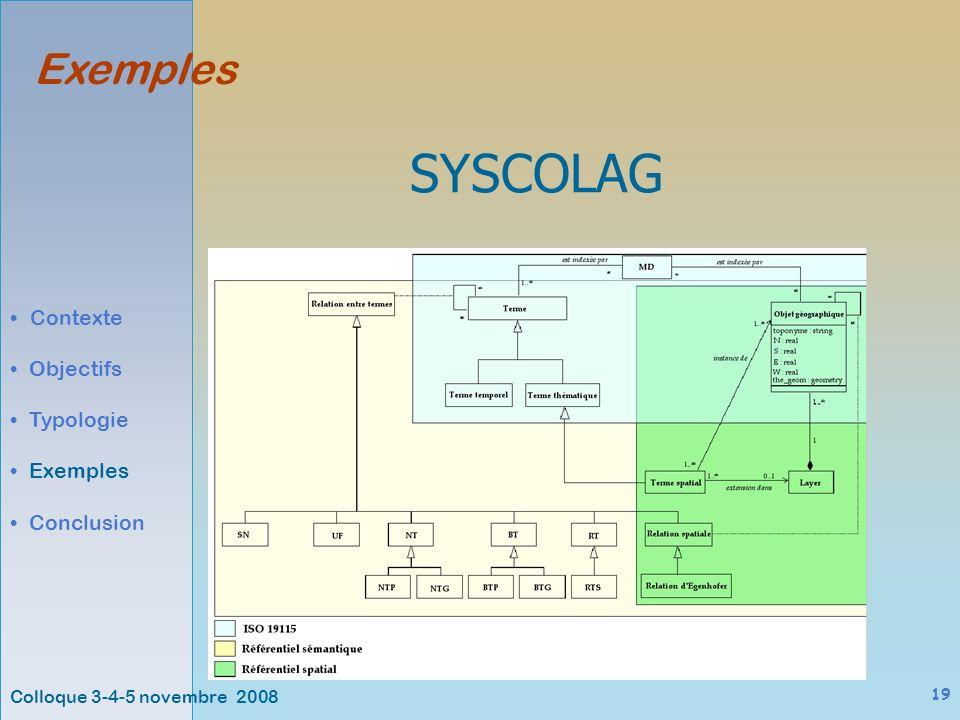Colloque 3-4-5 novembre 2008 19 Exemples Contexte Objectifs Typologie Exemples Conclusion SYSCOLAG
