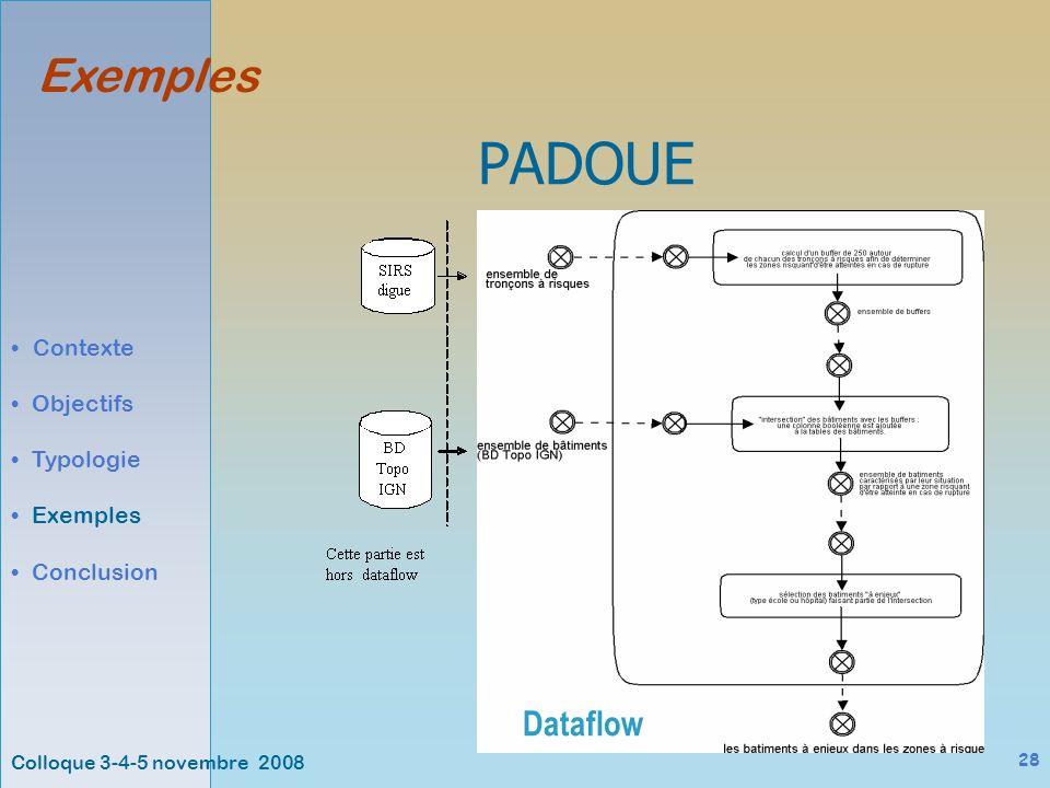 Colloque 3-4-5 novembre 2008 28 Exemples Contexte Objectifs Typologie Exemples Conclusion PADOUE Dataflow