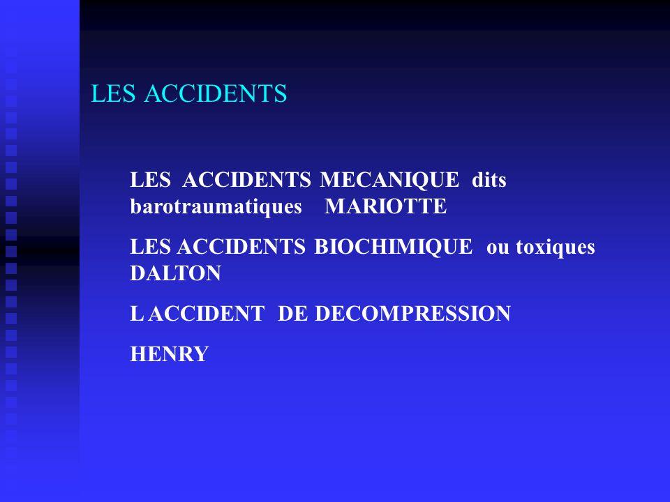 LES ACCIDENTS LES ACCIDENTS MECANIQUE dits barotraumatiques MARIOTTE LES ACCIDENTS BIOCHIMIQUE ou toxiques DALTON L ACCIDENT DE DECOMPRESSION HENRY
