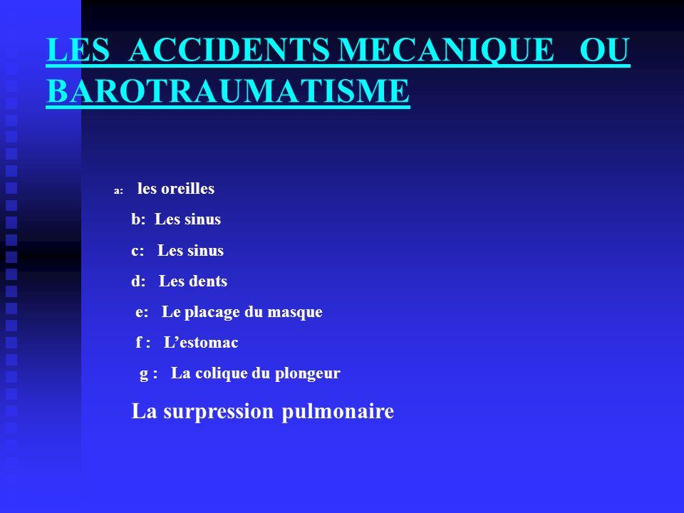 LES ACCIDENTS MECANIQUE OU BAROTRAUMATISME a: les oreilles b: Les sinus c: Les sinus d: Les dents e: Le placage du masque f : Lestomac g : La colique du plongeur La surpression pulmonaire