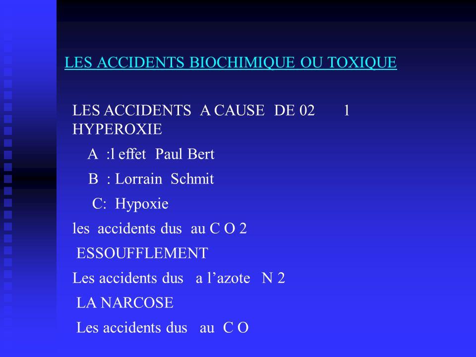 LES ACCIDENTS MECANIQUE OU BAROTRAUMATISME a: les oreilles b: Les sinus c: Les sinus d: Les dents e: Le placage du masque f : Lestomac g : La colique