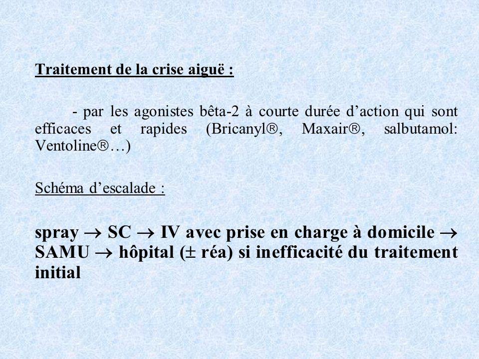 Traitement de la crise aiguë : - par les agonistes bêta-2 à courte durée daction qui sont efficaces et rapides (Bricanyl, Maxair, salbutamol: Ventolin