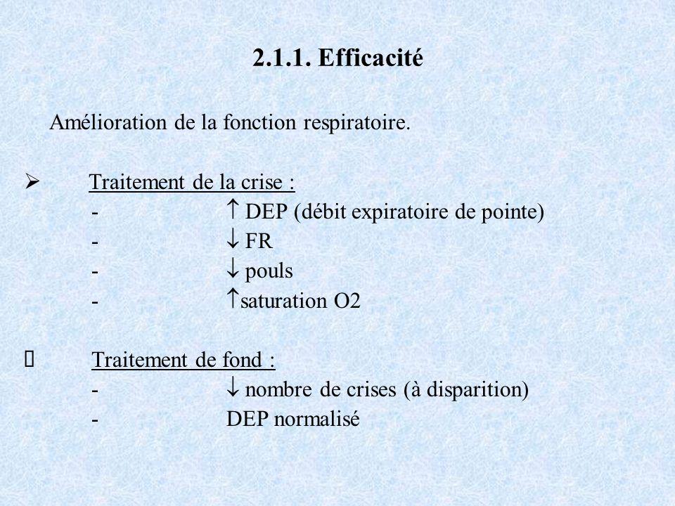 2.1.1. Efficacité Amélioration de la fonction respiratoire. Traitement de la crise : - DEP (débit expiratoire de pointe) - FR - pouls - saturation O2
