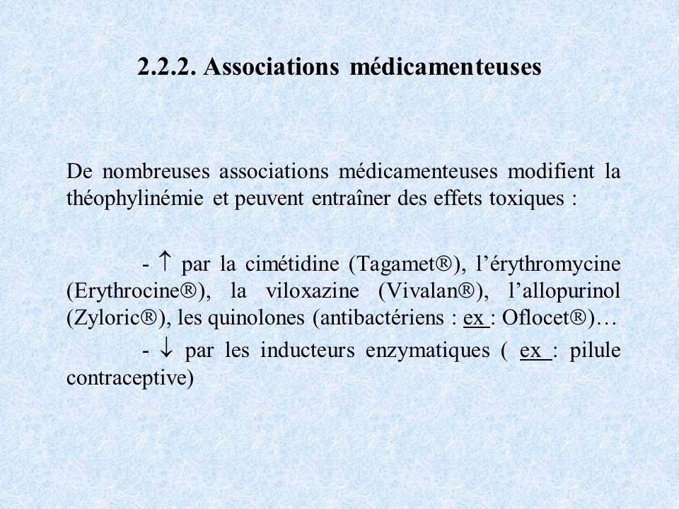 2.2.2. Associations médicamenteuses De nombreuses associations médicamenteuses modifient la théophylinémie et peuvent entraîner des effets toxiques :