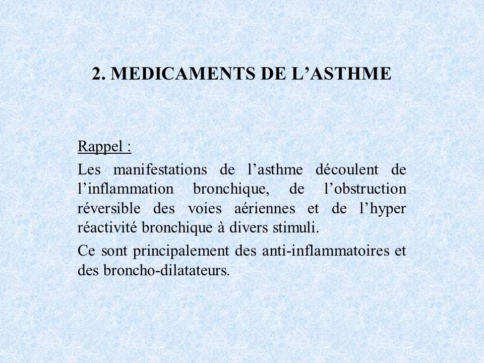 2. MEDICAMENTS DE LASTHME Rappel : Les manifestations de lasthme découlent de linflammation bronchique, de lobstruction réversible des voies aériennes