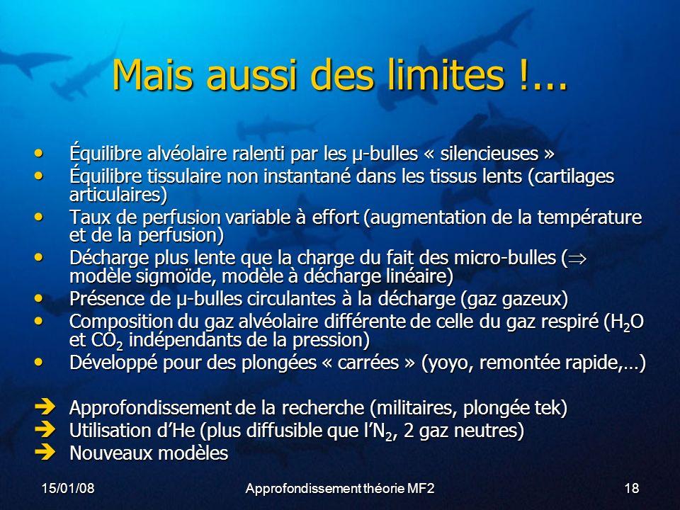 15/01/08Approfondissement théorie MF218 Mais aussi des limites !...