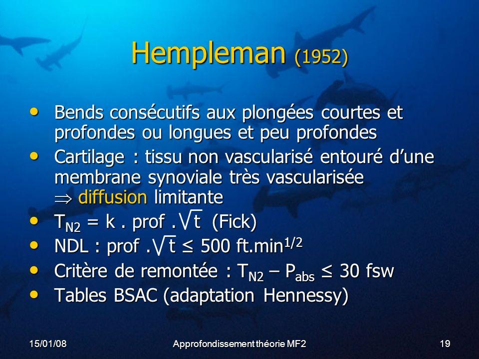 15/01/08Approfondissement théorie MF219 Hempleman (1952) Bends consécutifs aux plongées courtes et profondes ou longues et peu profondes Bends consécutifs aux plongées courtes et profondes ou longues et peu profondes Cartilage : tissu non vascularisé entouré dune membrane synoviale très vascularisée diffusion limitante Cartilage : tissu non vascularisé entouré dune membrane synoviale très vascularisée diffusion limitante T N2 = k.