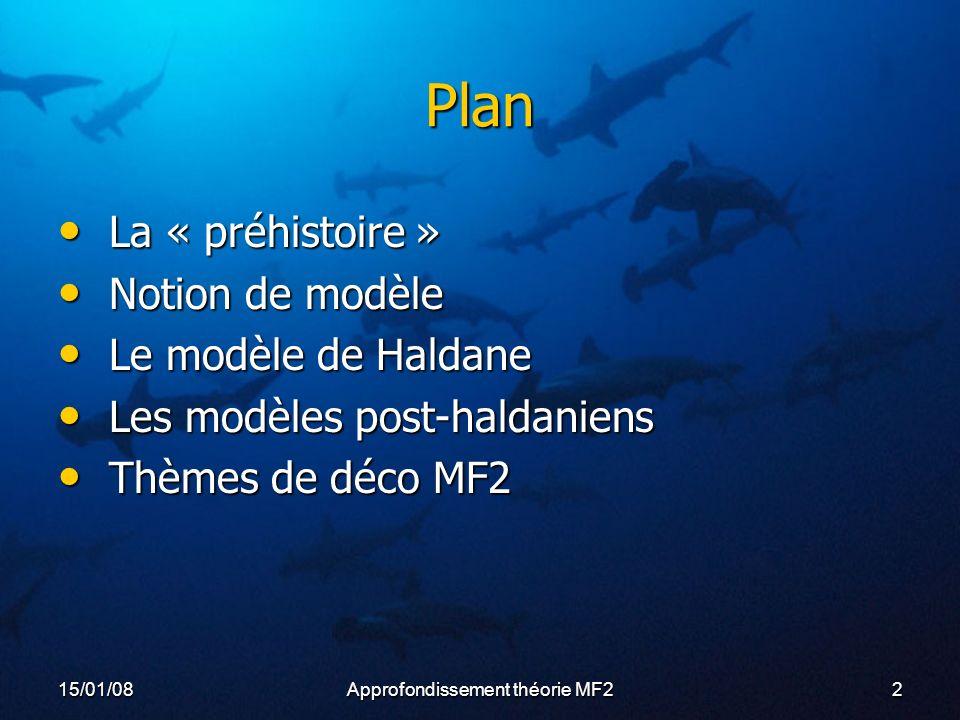 15/01/08Approfondissement théorie MF23 La préhistoire (1) 1670 : R.