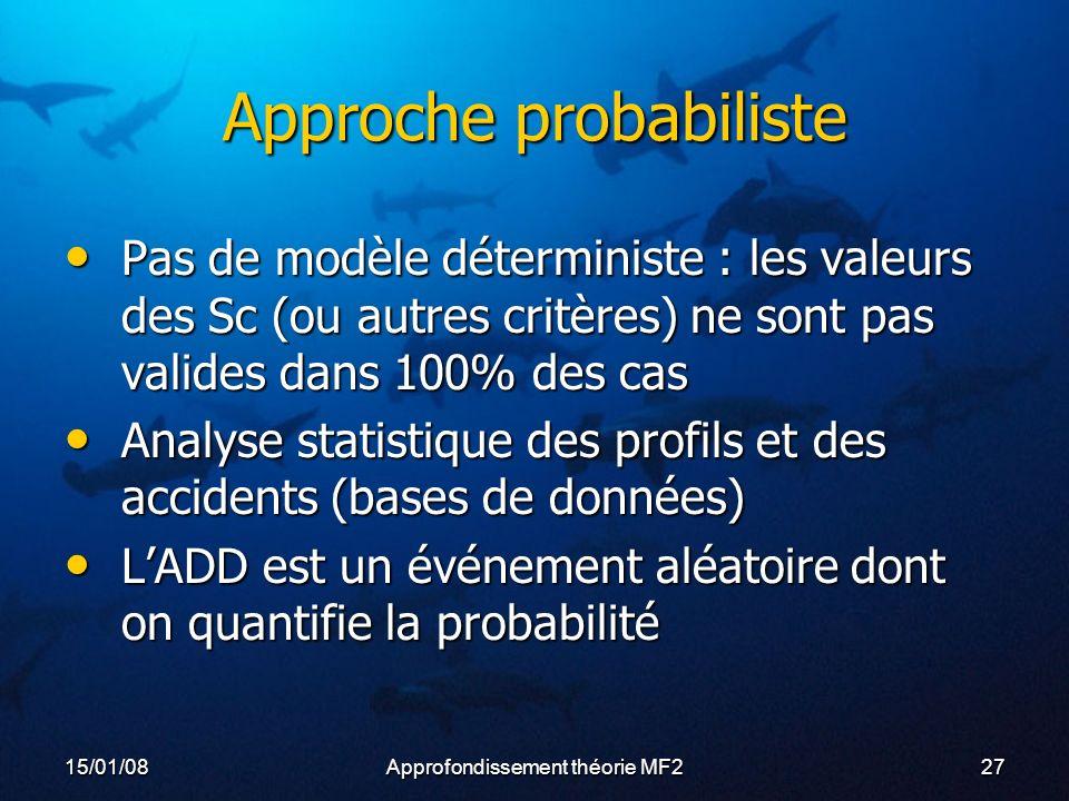 15/01/08Approfondissement théorie MF227 Approche probabiliste Pas de modèle déterministe : les valeurs des Sc (ou autres critères) ne sont pas valides dans 100% des cas Pas de modèle déterministe : les valeurs des Sc (ou autres critères) ne sont pas valides dans 100% des cas Analyse statistique des profils et des accidents (bases de données) Analyse statistique des profils et des accidents (bases de données) LADD est un événement aléatoire dont on quantifie la probabilité LADD est un événement aléatoire dont on quantifie la probabilité
