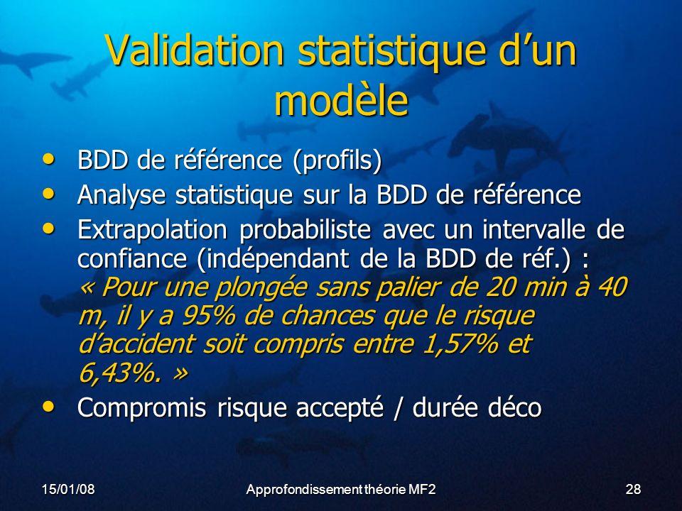 15/01/08Approfondissement théorie MF228 Validation statistique dun modèle BDD de référence (profils) BDD de référence (profils) Analyse statistique sur la BDD de référence Analyse statistique sur la BDD de référence Extrapolation probabiliste avec un intervalle de confiance (indépendant de la BDD de réf.) : « Pour une plongée sans palier de 20 min à 40 m, il y a 95% de chances que le risque daccident soit compris entre 1,57% et 6,43%.
