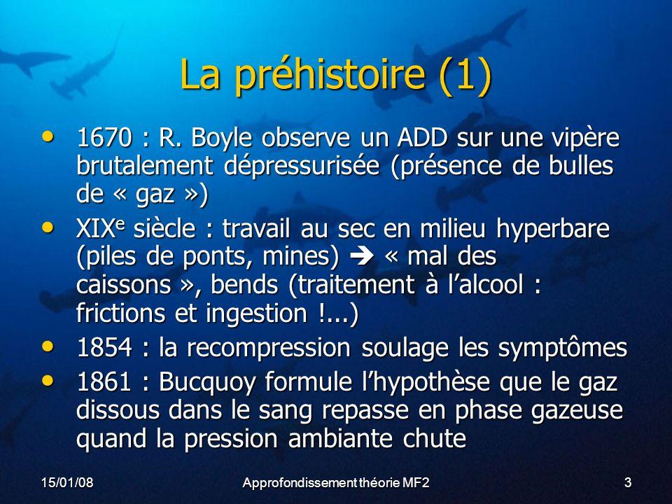 15/01/08Approfondissement théorie MF234 Références documentaires Bibliographie : La plongée sous-marine à lair – Ph.