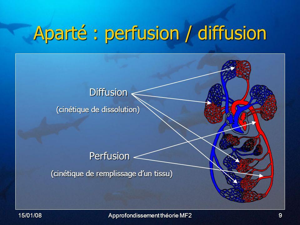 15/01/08Approfondissement théorie MF210 Paramètres en jeu Diffusion : Diffusion : –Surface de contact –Taille des molécules –Gradient Taux de perfusion : Taux de perfusion : Solubilité gaz-sang x débit sanguin Solubilité gaz-tissu x volume tissu
