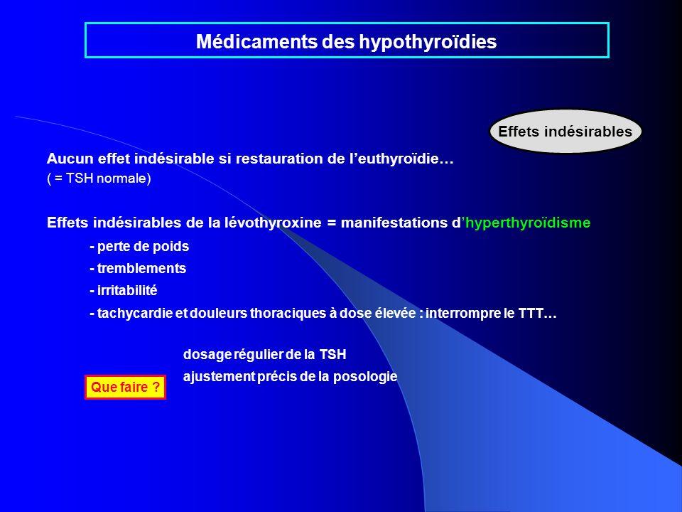 Aucun effet indésirable si restauration de leuthyroïdie… ( = TSH normale) Effets indésirables de la lévothyroxine = manifestations dhyperthyroïdisme -
